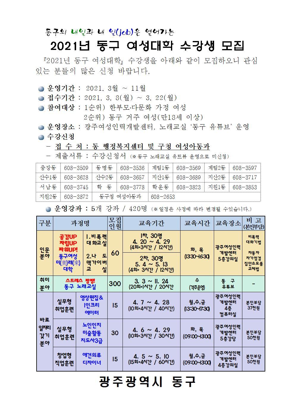 2021년 여성대학 홍보물001