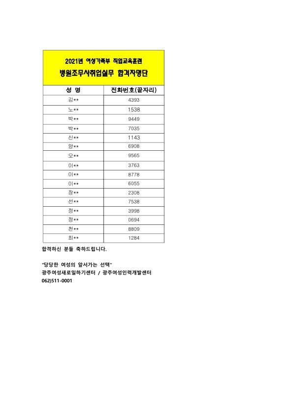 31_홈페이지 합격자명단_발표양식- 병원조무사취업실무_1